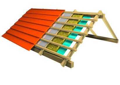 Querschnitt Dachkonstruktion